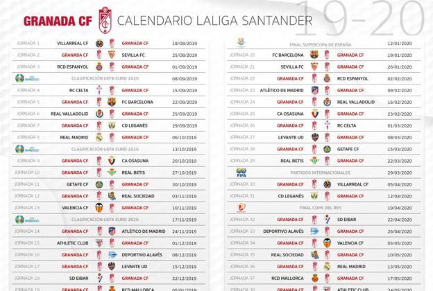 Calendario La Liga 2019.Calendario Completo Del Granada En Primera Consulta Las 38 Jornadas