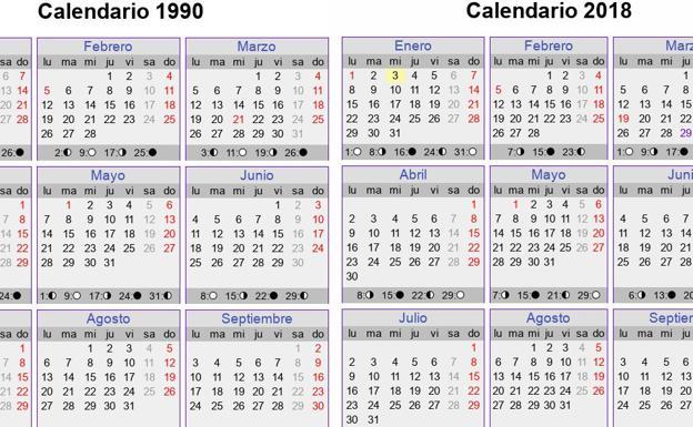 1990 Calendario.La Curiosidad Del Calendario De 2018 Revoluciona Las Redes