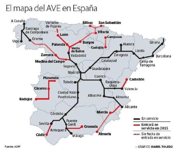 Almeria De Las Pocas Provincias Que No Vera Ni Un Solo Kilometro